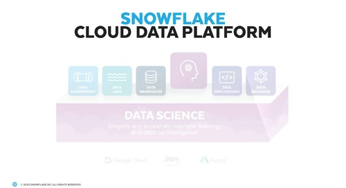 Data Science on Snowflake
