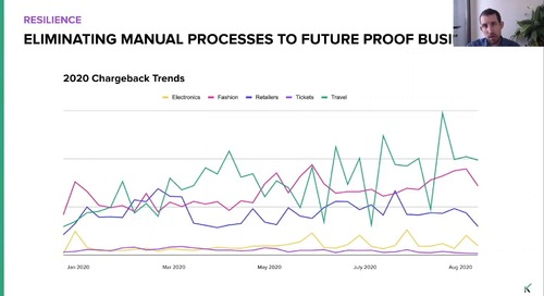 Agile & Customer Centric: A Look at Riskified's Product Roadmap