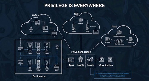 The Future of Privileged Access Management and Reducing Risk for Modern Digital Enterprises