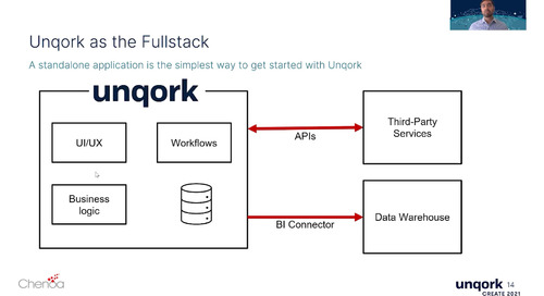 Adopting Unqork into your Tech Stack