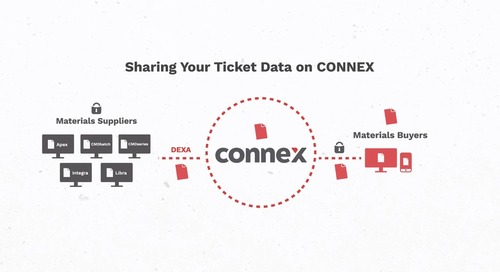 How It Works | Sharing Ticket Data on CONNEX