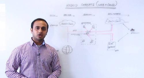 Smart Cloud Sessions: Hybrid Threats