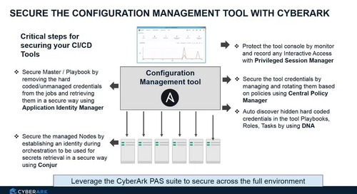 Enhancing Secrets Management in Ansible with CyberArk Application Identity Manager