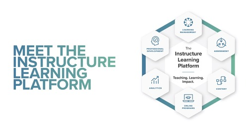 The Instructure Learning Platform