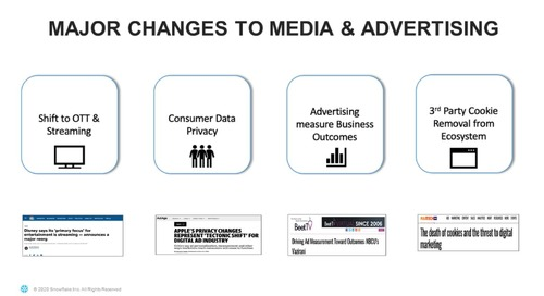 Webinar - How New Privacy-Compliant Advertising Regulations Can Lead to Big Business Opportunities