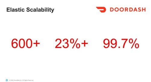 Webinar - Building a Customer 360° with DoorDash
