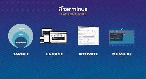 Terminus ABM and G2 Intent Data Overview
