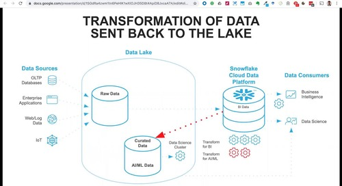 Webinar - Snowflake for Data Lakes (Italiano)