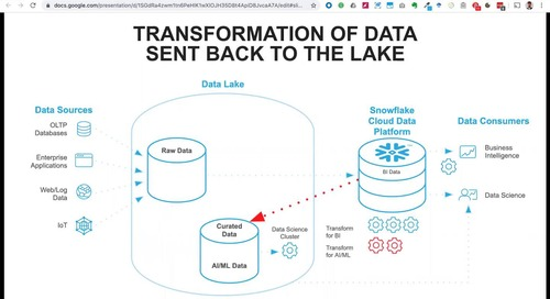Webinar - Snowflake for Data Lakes (Italiano)