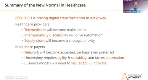 Healthcare Automation: Challenges & Opportunities