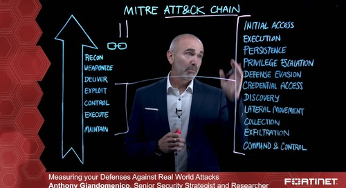 MITRE-Attack Chain-lightboard