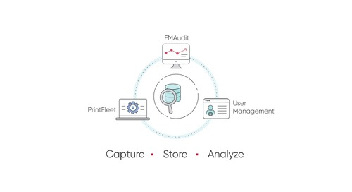 ECI Device Management Solutions Overview