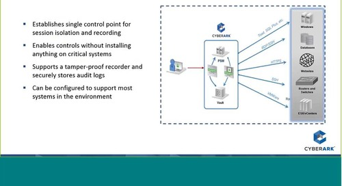 Privileged Access Management- 3 Steps in 30 minutes