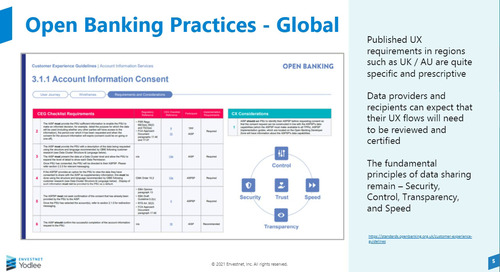 On-Demand Webinar: Open Banking in the U.S.: A Catalyst for Innovation