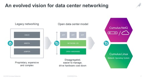 Webinar: What is open networking? And why should you care?