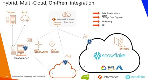 Como modernizar y gobernar tu data warehouse y data lake en la nube