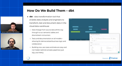 Fantastic Data Products and How to Build Them