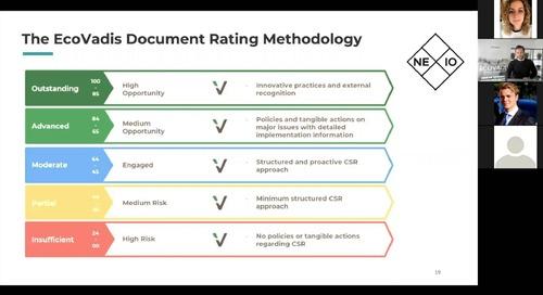[Nexio Projects Webinar] Understanding and Mastering the EcoVadis Methodology