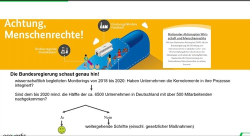 Expertenwebinar mit dem RNE: Menschenrechte & moderne Sklaverei - quo vadis Deutschland?