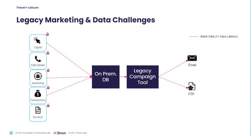 From Data to Results: How Travel & Leisure Co. Delivers 1:1 Cross-Channel Personalization with Snowflake and Simon Data