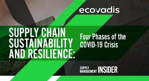 Supply Chain Sustainability and Resilience - Four Phases of the COVID-19 Crisis