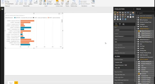 Empower Your Power BI with Accuracy, Speed and Control Using Jet Enterprise