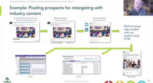 Integrated Marketing Webcast