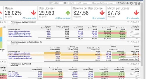 Data Visualizations in Financial Reports - Sage Intacct