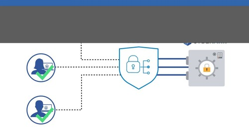 Delivering Secure Access and Authentication with CyberArk and Okta