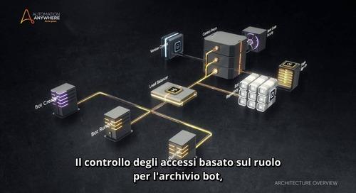 Infrastructure (AA architecture) - Italian