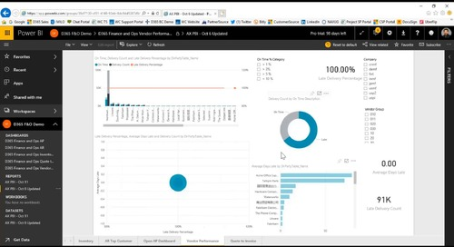 Western Computers Power BI Offering for D365 for Finance and Operations
