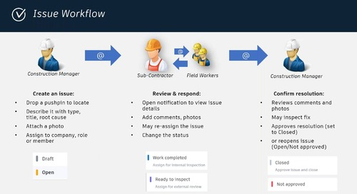 BIM 360 Docs Deep Dive Workflows
