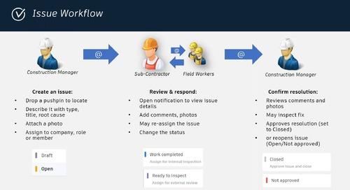 BIM 360 Docs Deep Dive Workflows