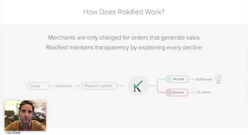 Fraud's Impact on Global Expansion - Riskified