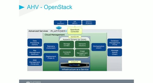 What A Modern Enterprise Cloud Platform Looks Like