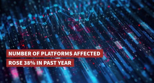 Fortinet's Q3 2018 Threat Landscape Report