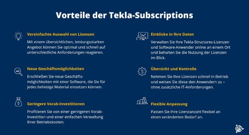 Das neue Tekla-Subscription-Angebot