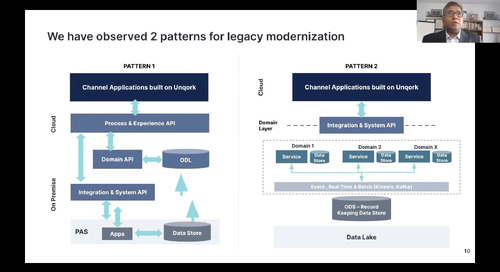 Webinar: Infosys + Unqork on Achieving Legacy System Modernization in Insurance Today