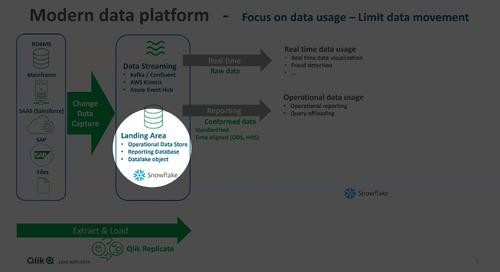 Arquitecturas de Nube Integradas Para Datos y Analíticas