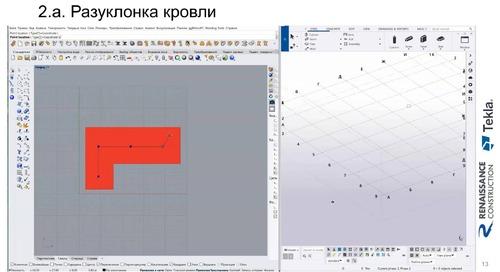 Параметрическое моделирование и задачи классификации