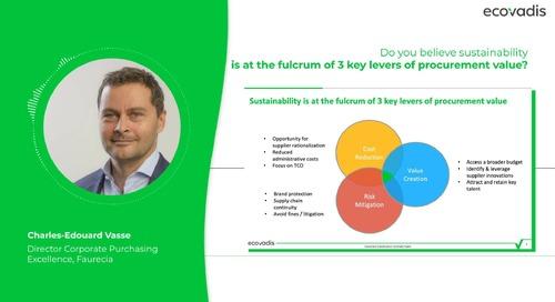 La sostenibilità è  al centro della generazione di valori per quanto riguarda i processi di approvvigionamento?