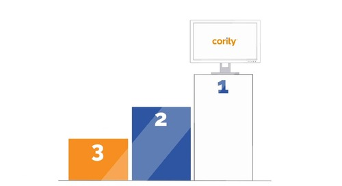 Cority Overview: Trusted EHSQ Software