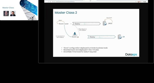 Technical Masterclass on CICD and DataOps for Snowflake