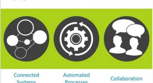 Aligning Finance and Sales to Optimize the Quote to Cash Process - Sage Intacct