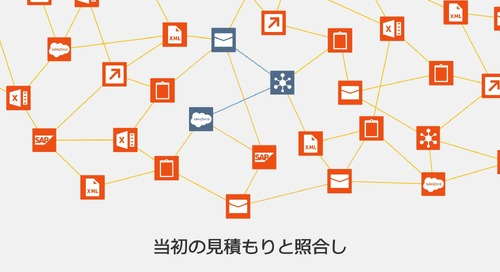 Automation Anywhere Discovery Bot Introduction_ja-JP