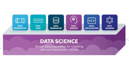 Snowflake per data science
