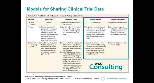 Clinical Data Disclosure: The Complicated Efforts to Make Research Transparent