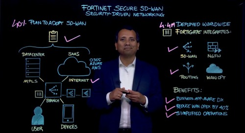 Fortinet Secure SD-WAN Solution