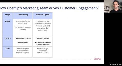 How Uberflip's Marketing Team Drives Customer Engagement