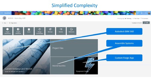 A Better Way to Estimate Quantities from BIM Models